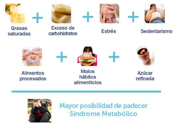 Combate el síndrome metabólico