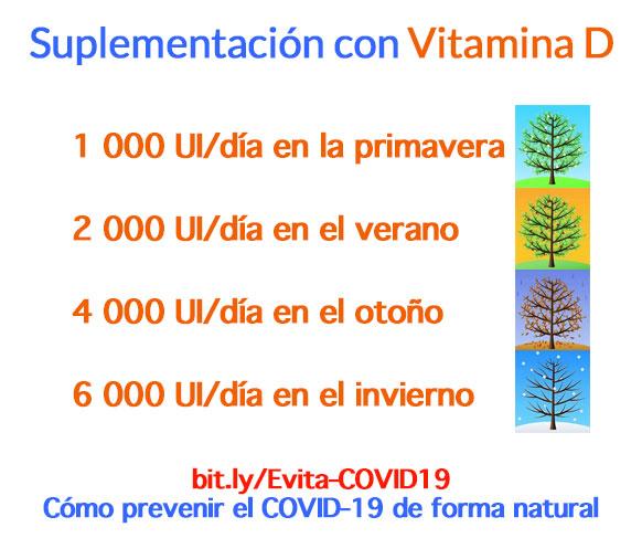 Como prevenir el COVID-19 naturalmente con vitamina D