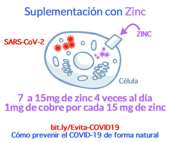 Suplementación con zinc para evitar COVID-19