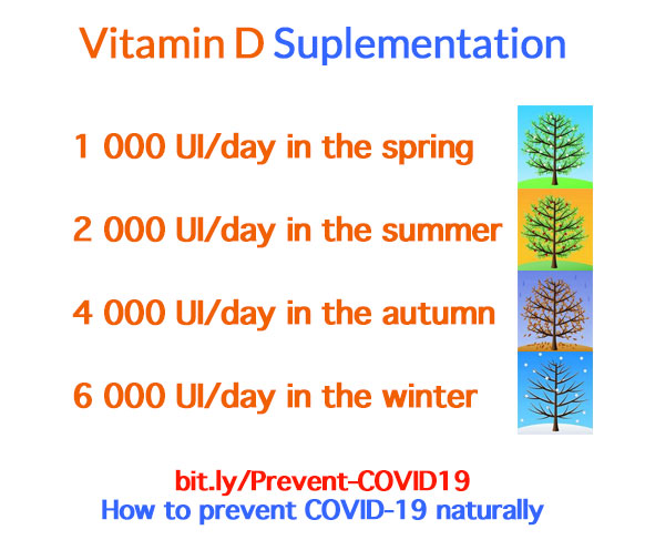 How to prevent COVID-19 naturally with vitamin D