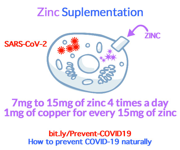 How to prevent COVID-19 naturally with Zinc